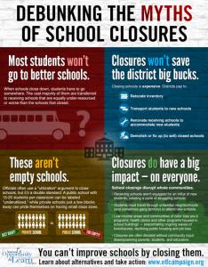 Myths School Closure