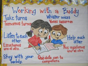 A bilingual classroom poster with instructions in both English and Spanish